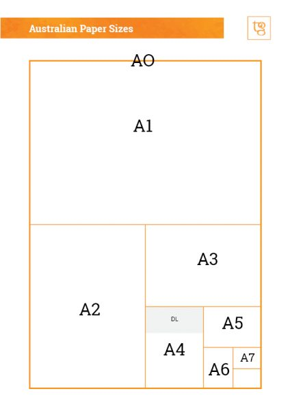 Australian paper size diagram