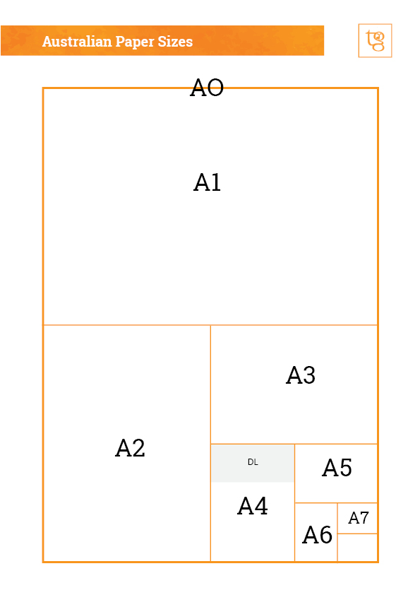 Australian paper sizes and print measurements