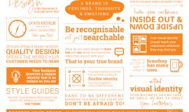 design and brand manifesto - Studio: Tiffany Gouge