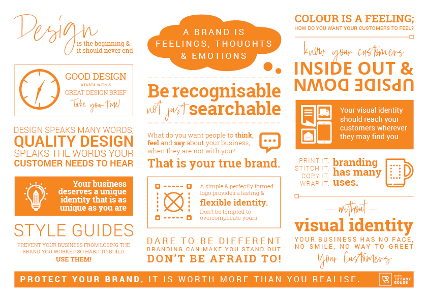 Design and Brand Manifesto - Studio: Tiffany Gouge